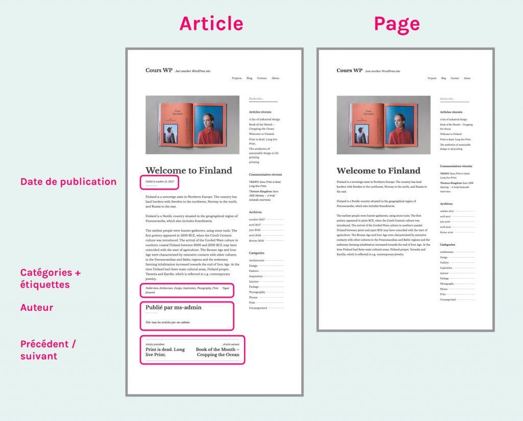 Wordpress : page ou article